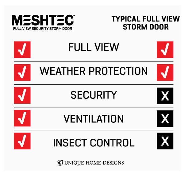 Meshtec Storm Door Comparison
